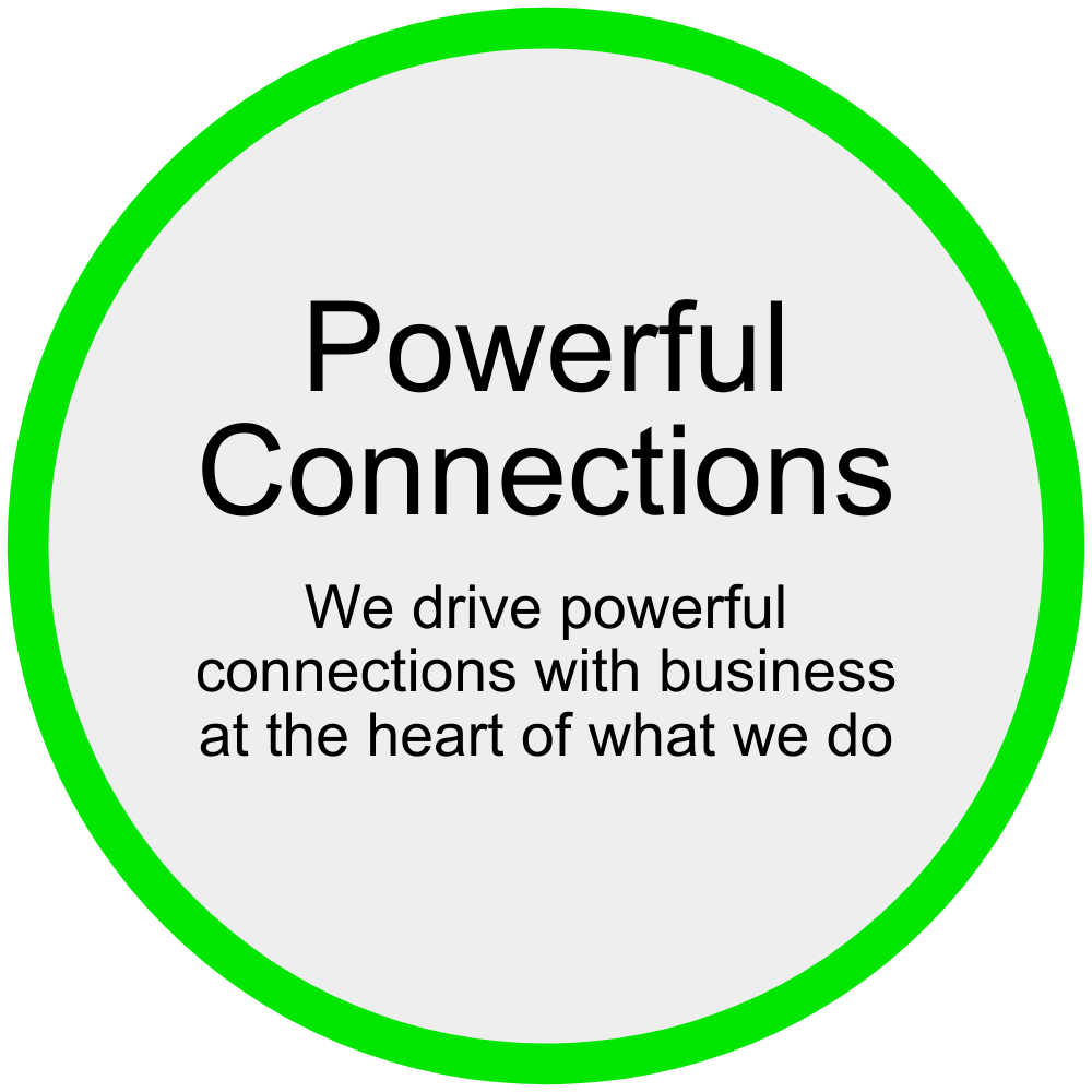 KTN - Powerful Connections
