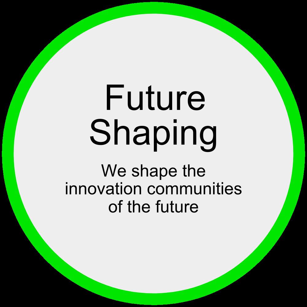 KTN - future shaping