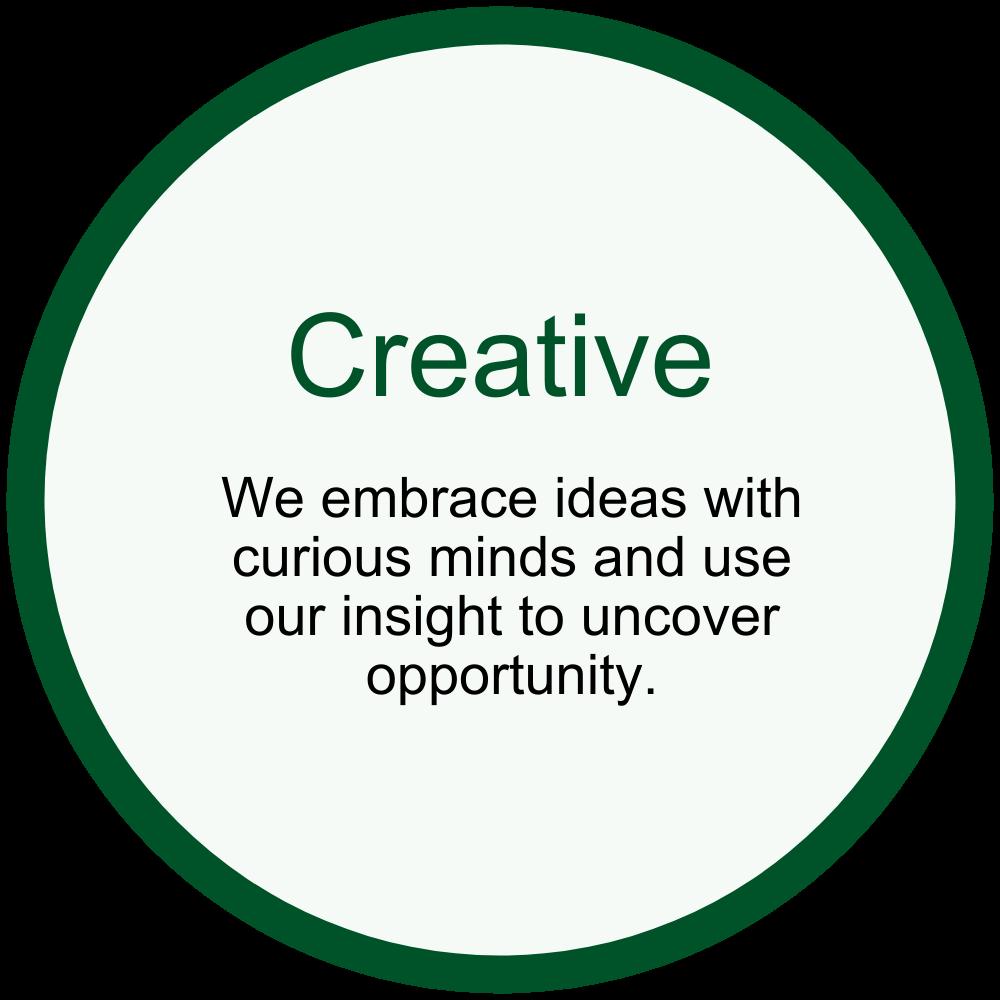 KTN - Creative